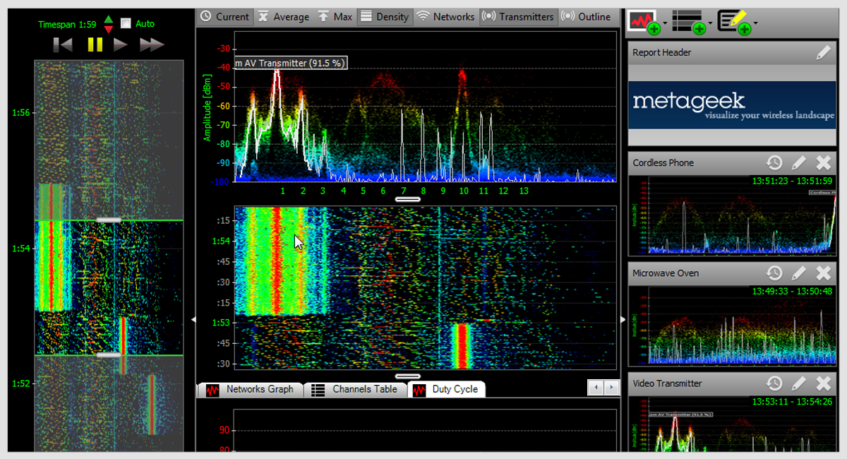 Meting WiFi signaal met spectrum analyzer